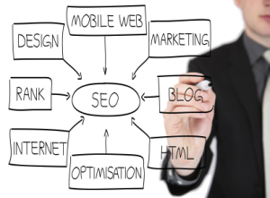 WBSolutions Search Engine Optimization